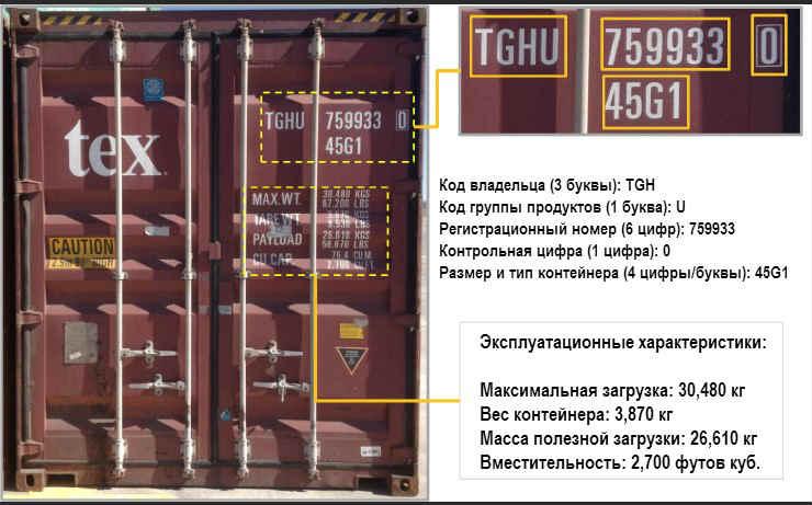 маркировка контейнеров